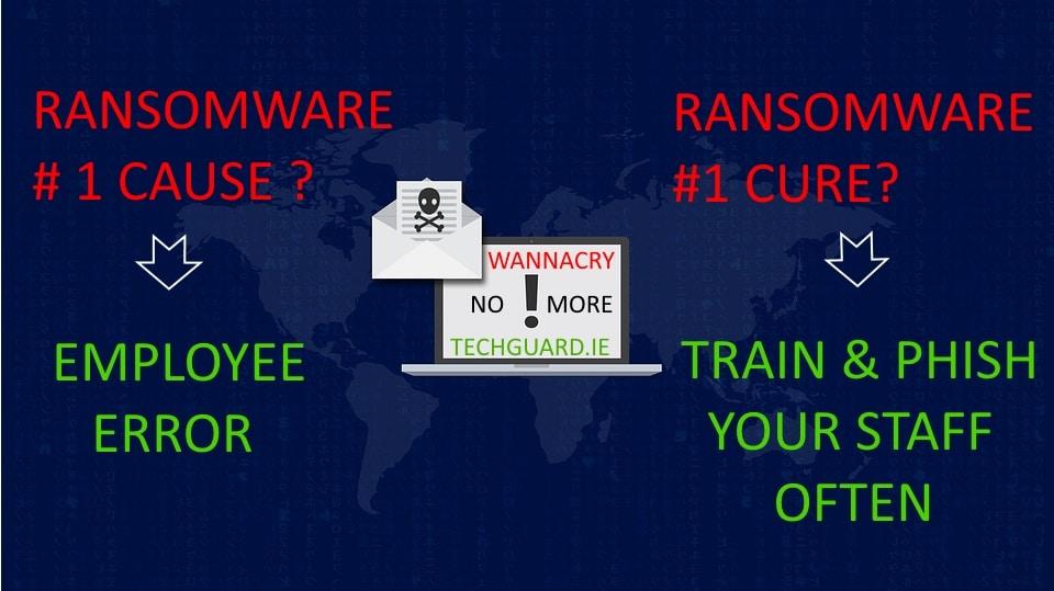 prevent ransomware